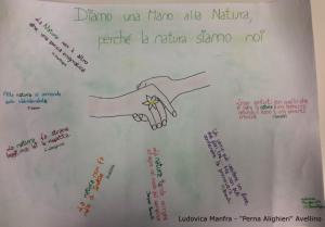 Ludovica Manfra - Pena Alighieri Avellino